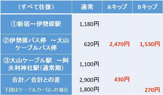 f:id:sanori:20180330143738p:plain