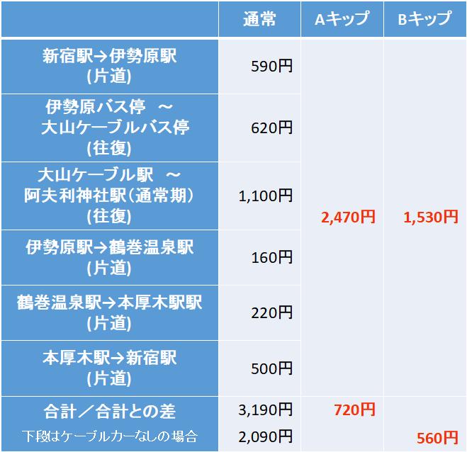 f:id:sanori:20180330144032p:plain