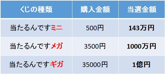 f:id:sanori:20180407162358p:plain